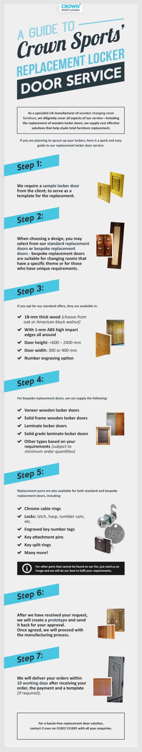 replacement locker door service